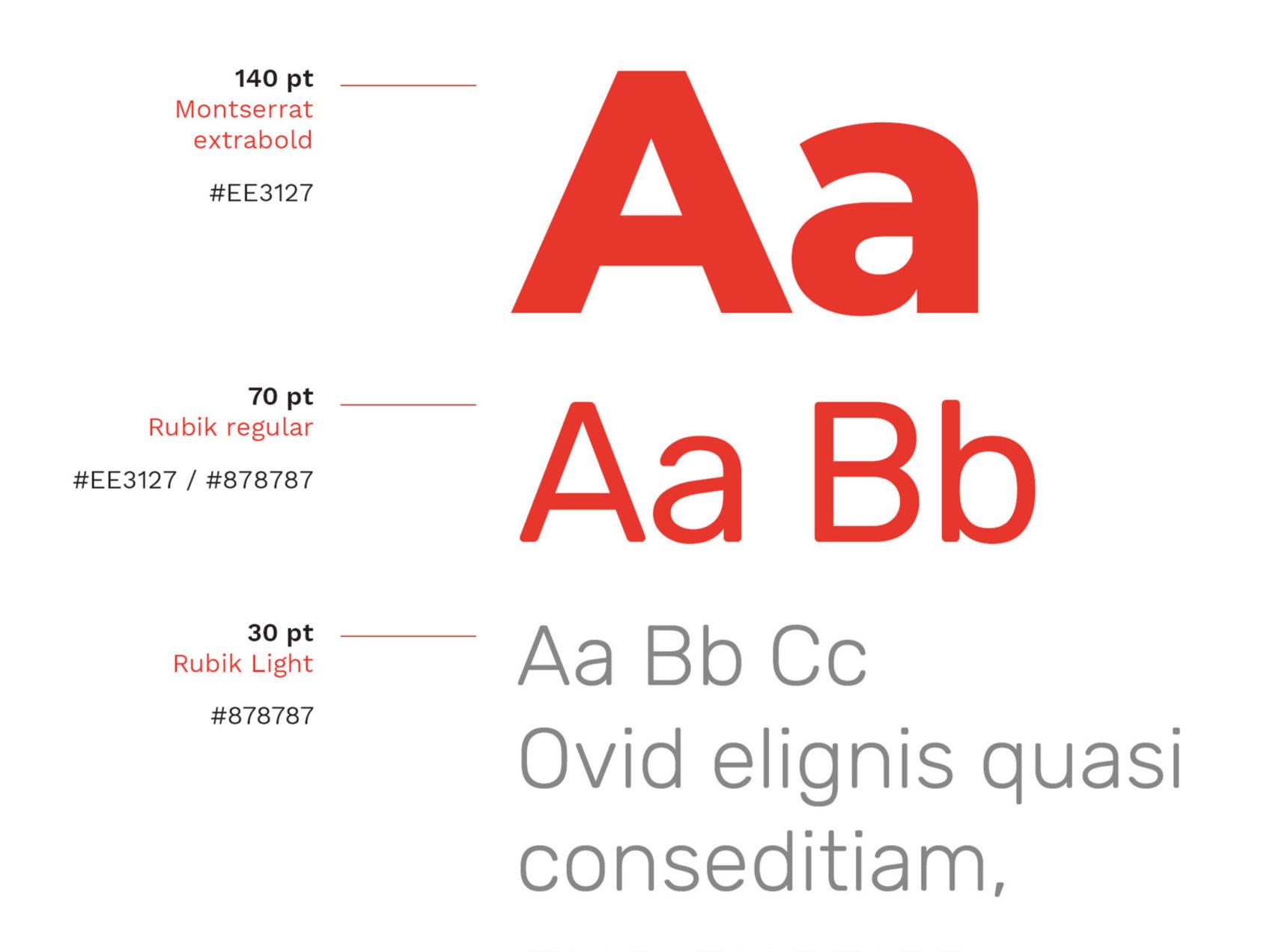mise en page charte graphique regles typographiques castles